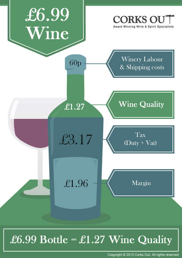What's in your £6.99 bottle of wine?